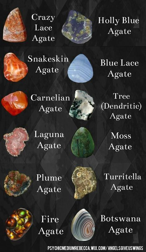 Varities of Agate stones.jpg